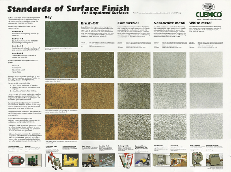 Standards of Surface Finishing Chart - Hodge Clemco Ltd